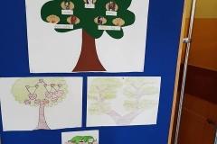 Drzewo genealogiczne, X 2020